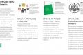 upravljanje-projektima-2