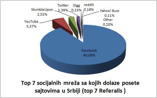facebook-br1-rs