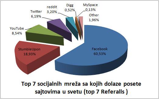 facebook-br1