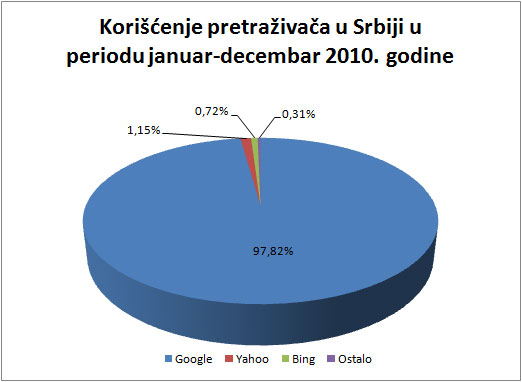 tata-google-rs
